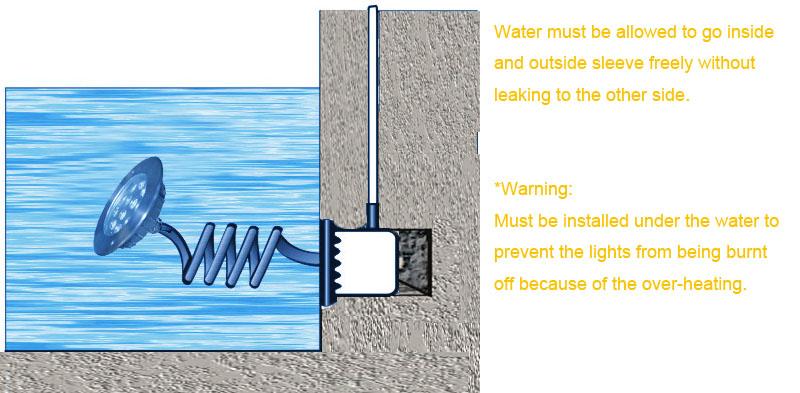 LED Underwater and Outdoor Waterproof Light Fixture