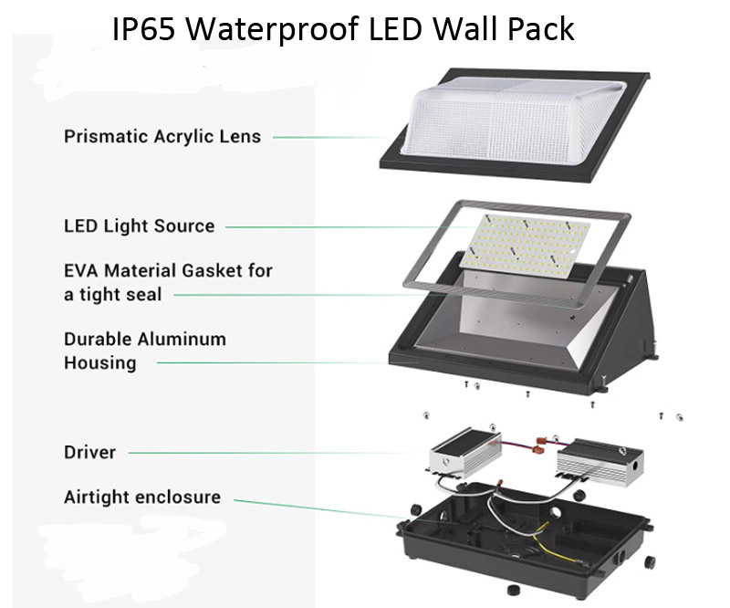 IP65 80W Outdoor LED Wall Pack Light Commercial LED Area Security Light