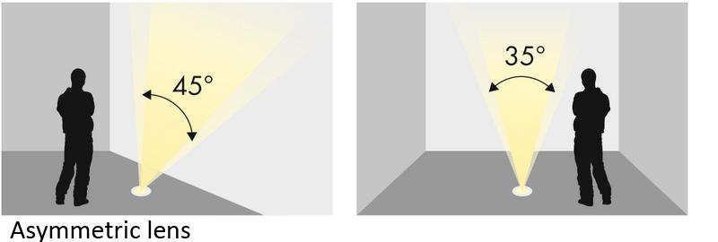 Mini Square LED Inground Light