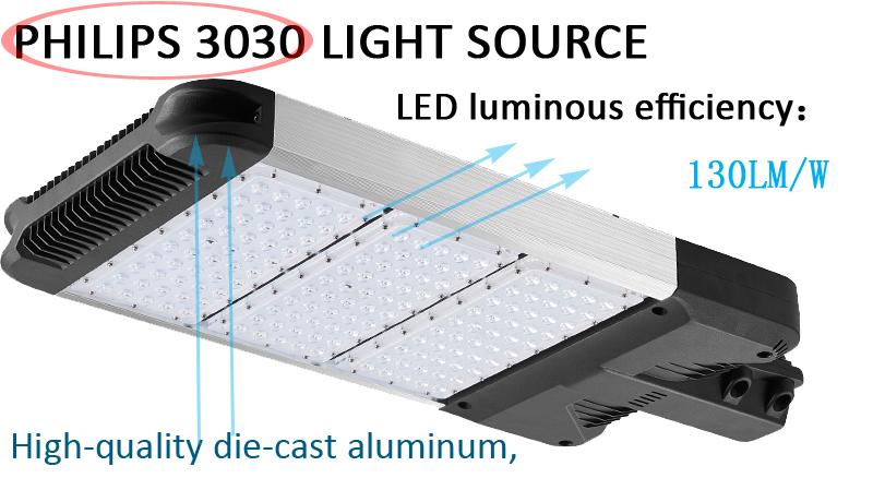 150W Module Street Light 120W Street Light